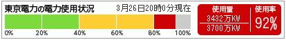 クリックすると東京電力の現在の電力状況を表示